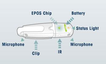 digital pen & flash drive