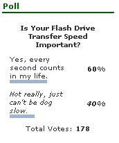 poll results slow usb drive
