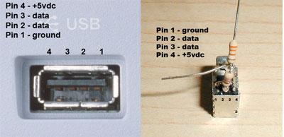 usb pins